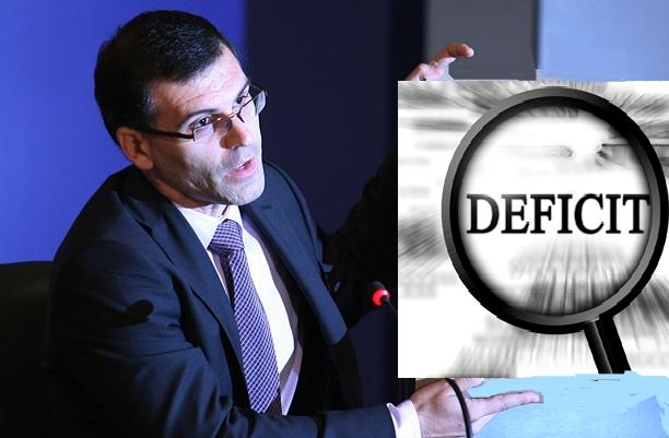 Djankov deficit