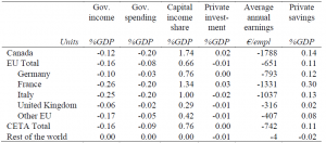 graf-3_gpm-simulation_public-and-private-sector