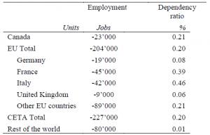 graf-4_gpm-simulation_employment