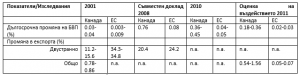 table-1_ceta